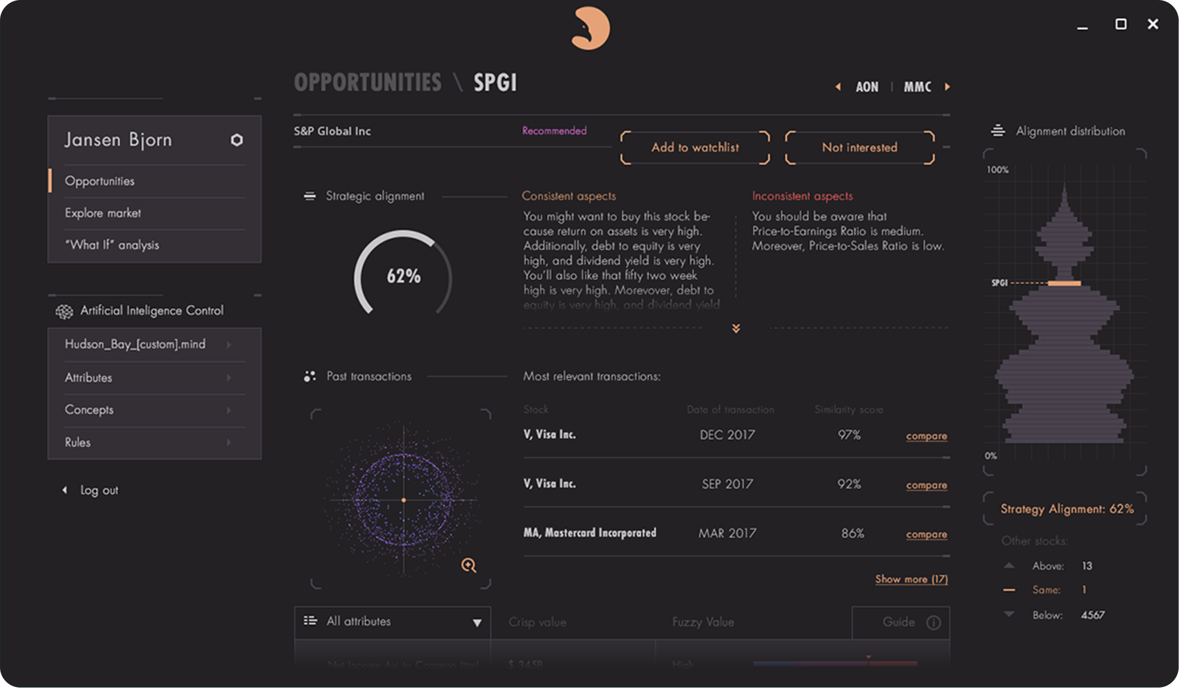 Senfino Opportunities Stock Details