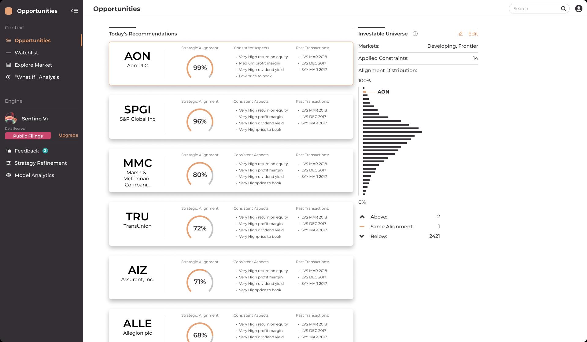 AI Generated Stock Picks